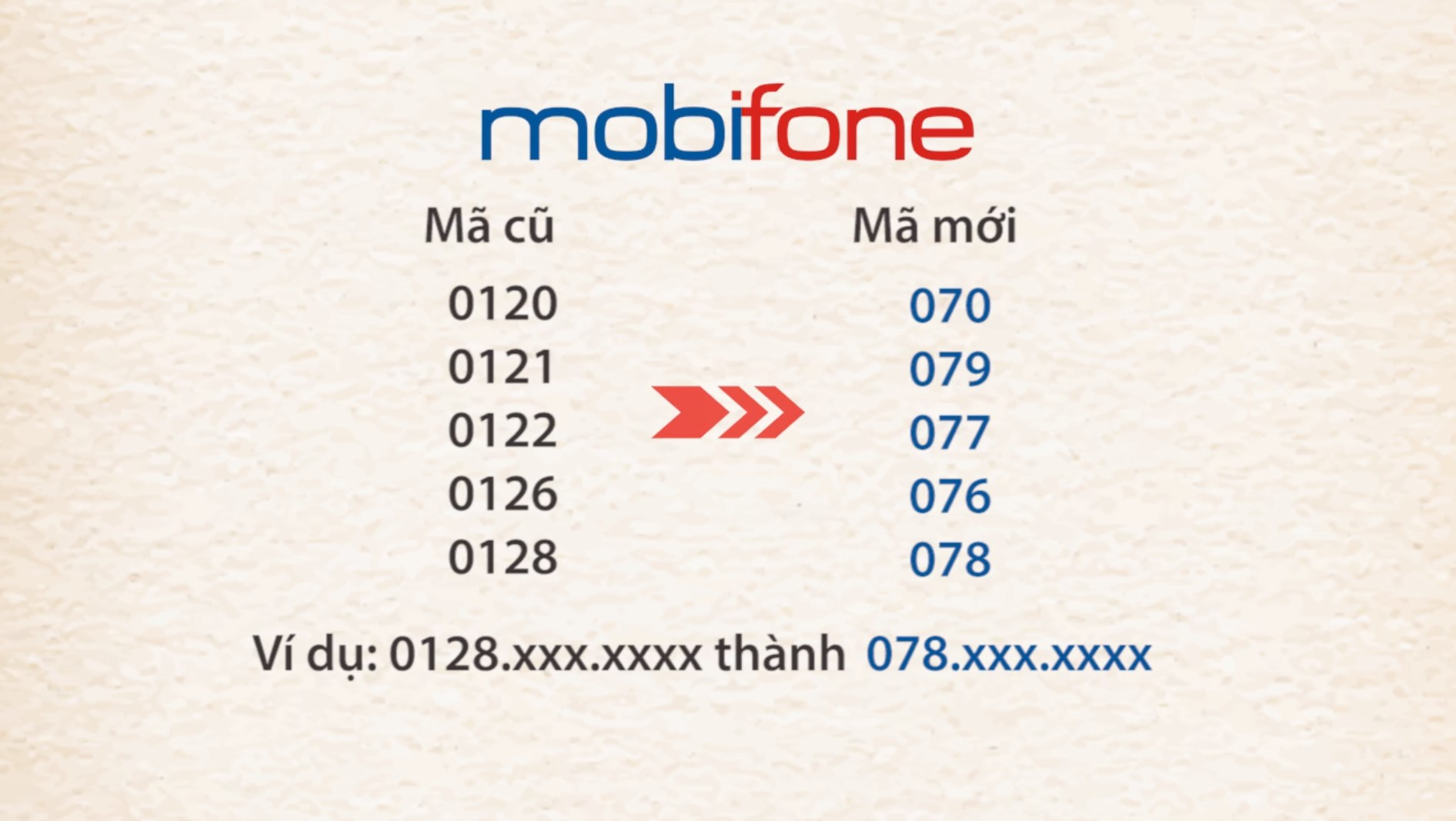 Chuyển đổi mạng Mobiphone