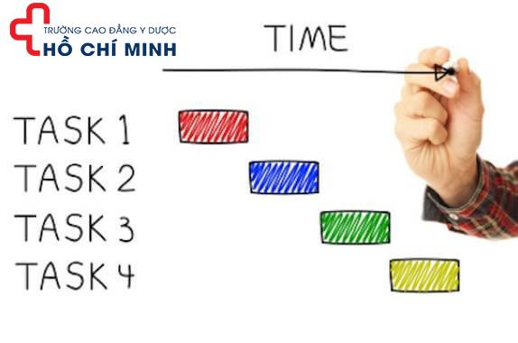 Cách quản trị,phân bổ thời gian hiệu quả - bí quyết thành công cho sinh viên
