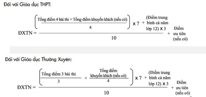 cach-tinh-diem-tot-nghiep-1