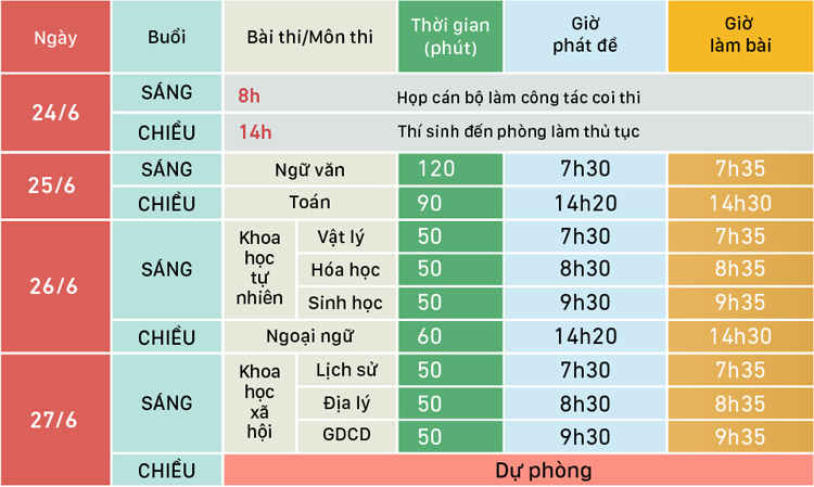 thi-lai-dai-hoc-3