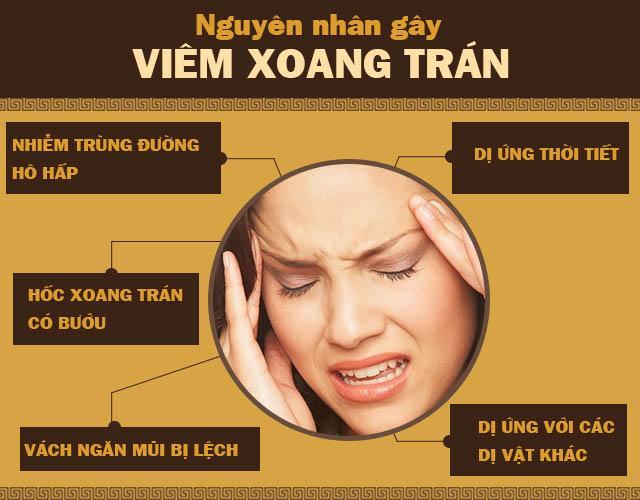 viem-xoang-tran-1