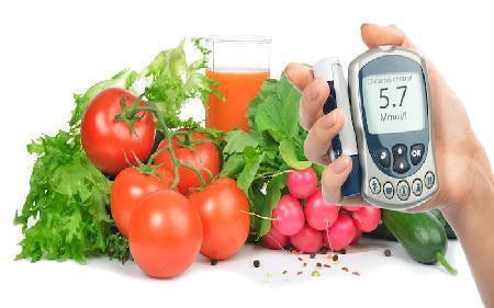 Kiểm soát tiểu đường qua 6 thói quen sinh hoạt lạnh mạnh